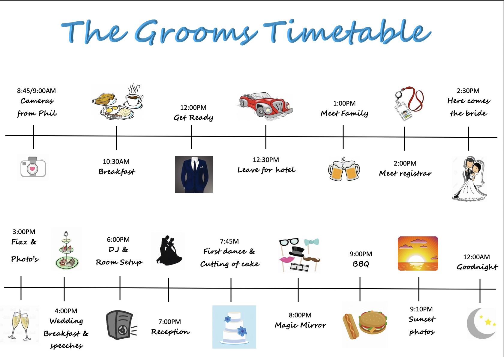 YFFUK Phil Endicott Useful things  beths grooms timeline