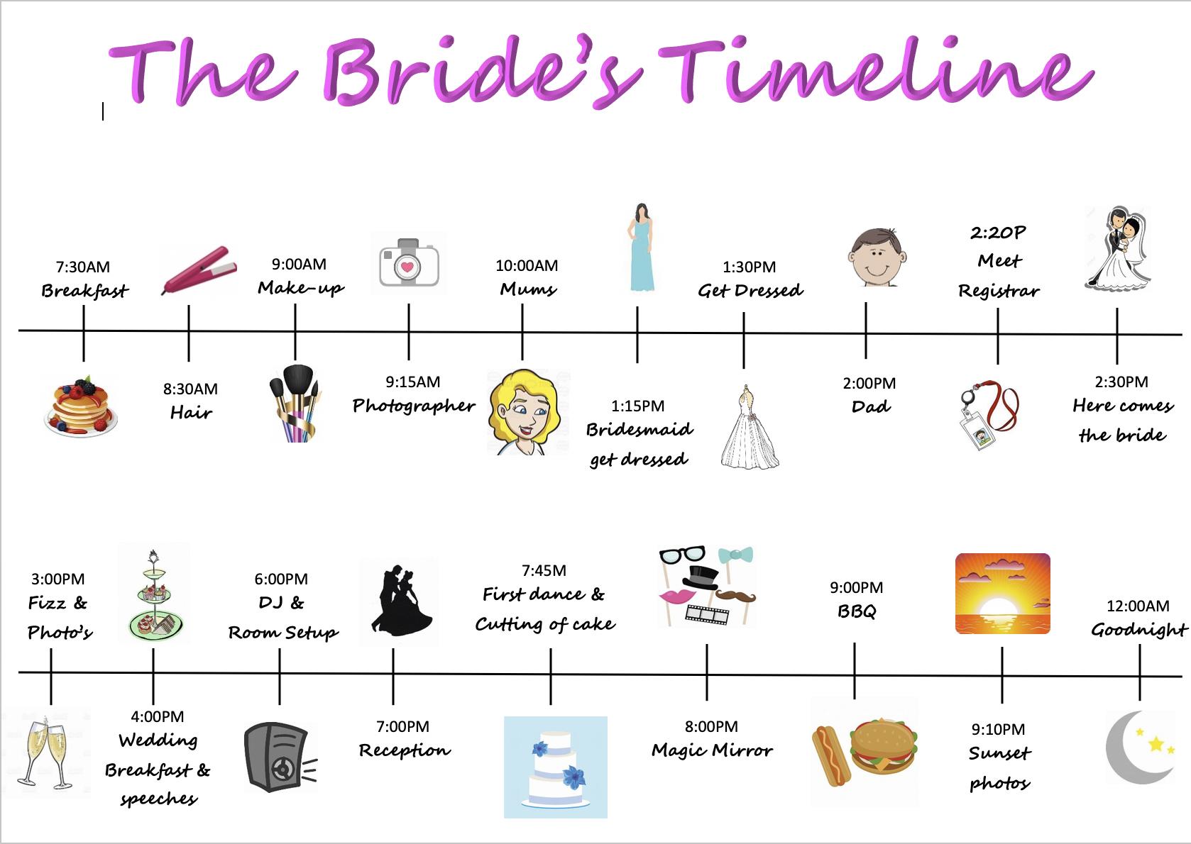 YFFUK Phil Endicott Useful things Beths bridal timeline